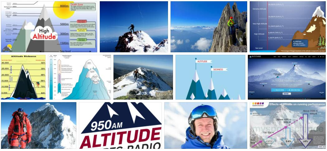 Meaning of Altitude