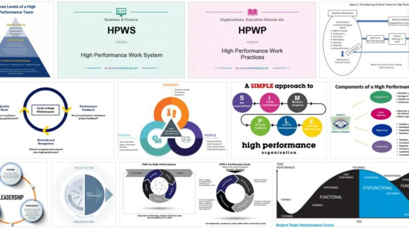 Meaning of High Performance