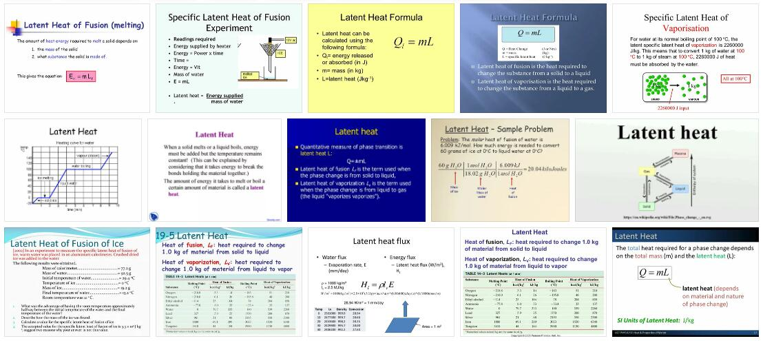 Meaning of Latent Heat