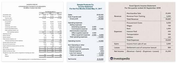 Meanings of Income Statement Part III