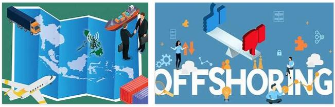 Meanings of Offshoring