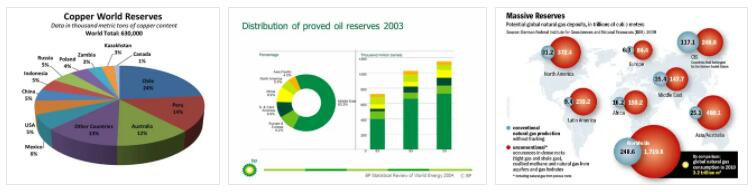 Meaning of Reserves 3